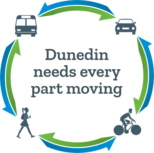 Dunedin needs every part moving